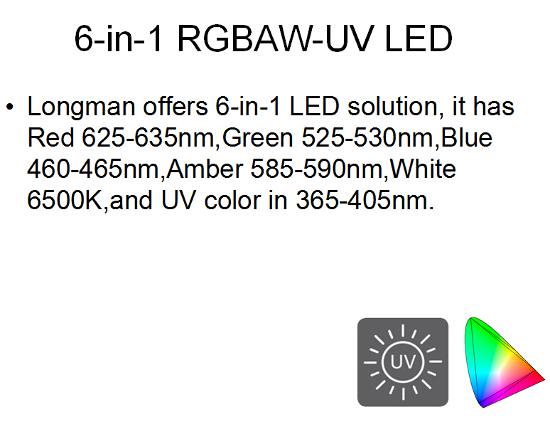6-in-1 RGBAW-UV LED