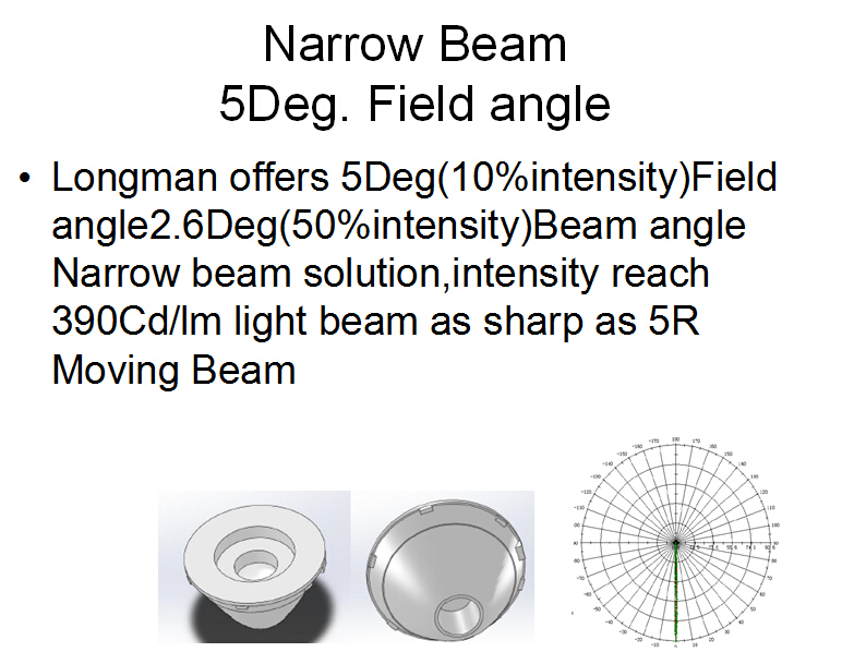 narrow beam field angle