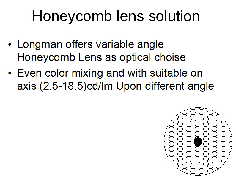 Honeycomb Lens technology