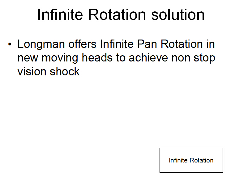 infinite rotation of moving head