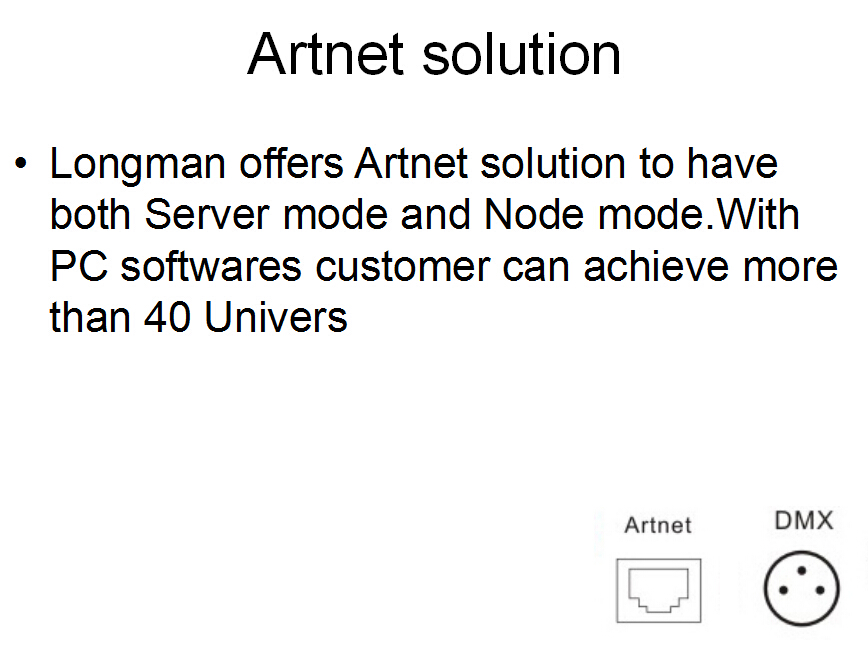 artnet solution